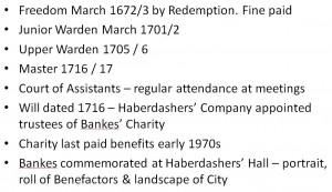 John Bankes Haberdashers Company